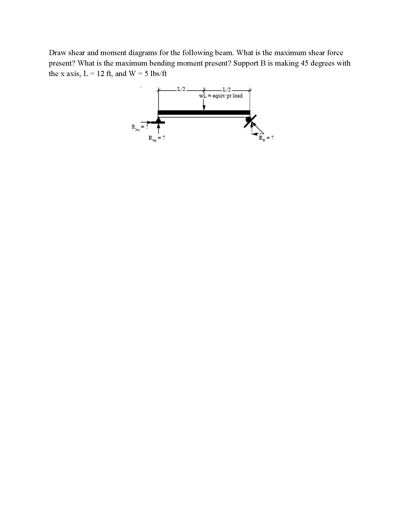 Solved Draw Shear And Moment Diagrams For The Following B Drawing Force Bending