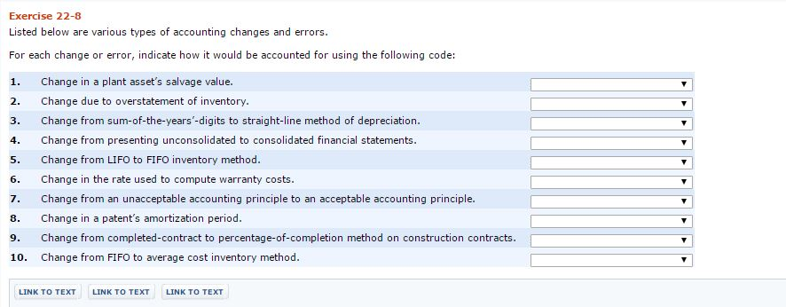 Solved: Listed Below Are Various Types Of Accounting Chang ...