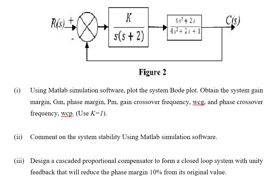 Solved: Using Matlab Simulation Software, Plot The System