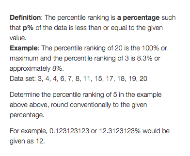 Solved: Definition: The Percentile Ranking Is A Percentage