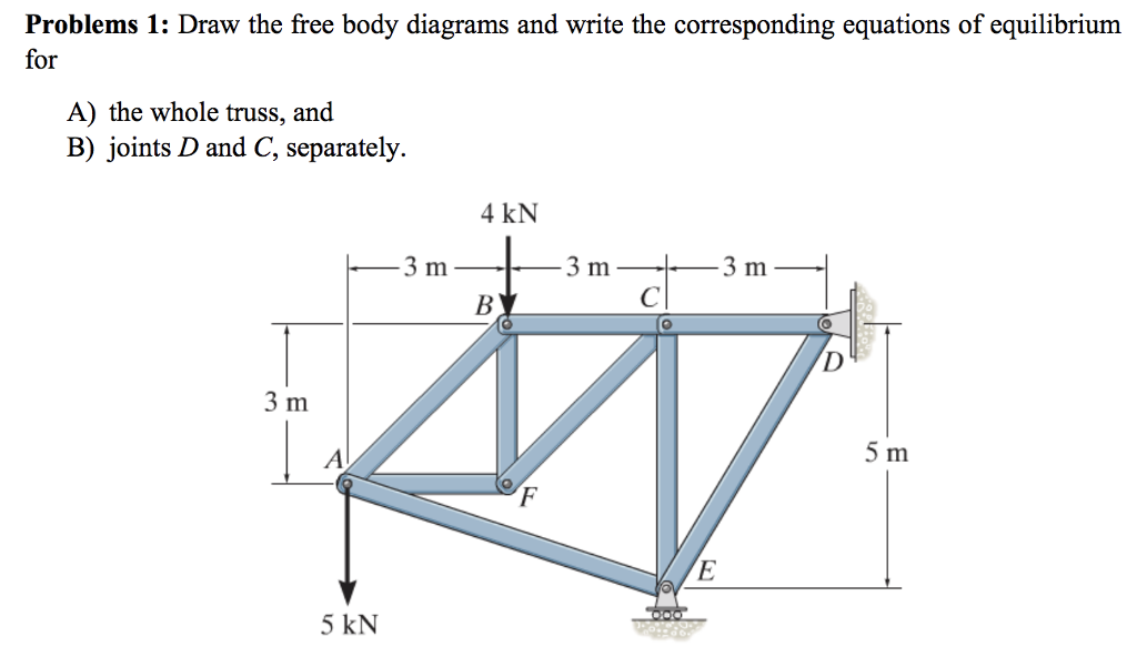 Solved Problems 1 Draw The Free Body Diagrams And Write