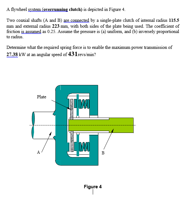 Solved: A Flywheel System (overrunning Clutch) Is Depicted