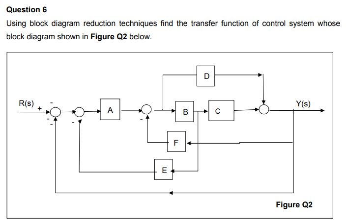 Solved  Question 6 Using Block Diagram Reduction Technique