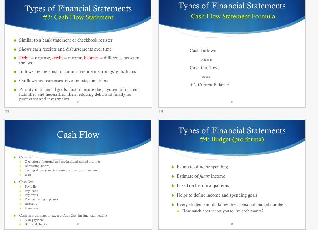 solved types of financial statements 3 cash flow statem