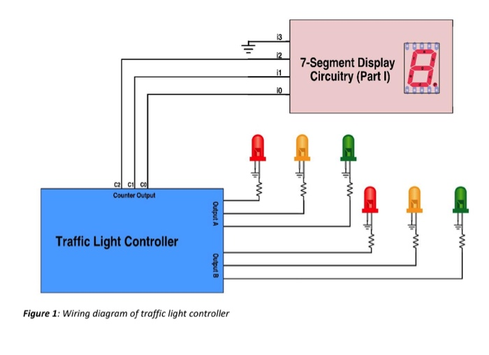 i3 7-segment display circuitry (part 1) counter output traffic light  controller figure