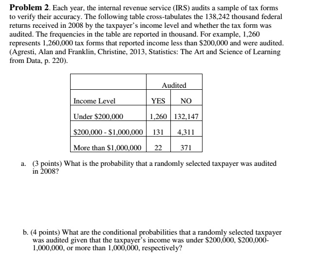 Solved Problem 2 Each Year The Internal Revenue Service