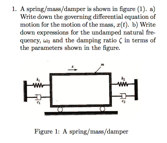 Mechanical engineering archive october 29 2017 chegg 1 a springmassdamper is shown in figure 1 fandeluxe Choice Image