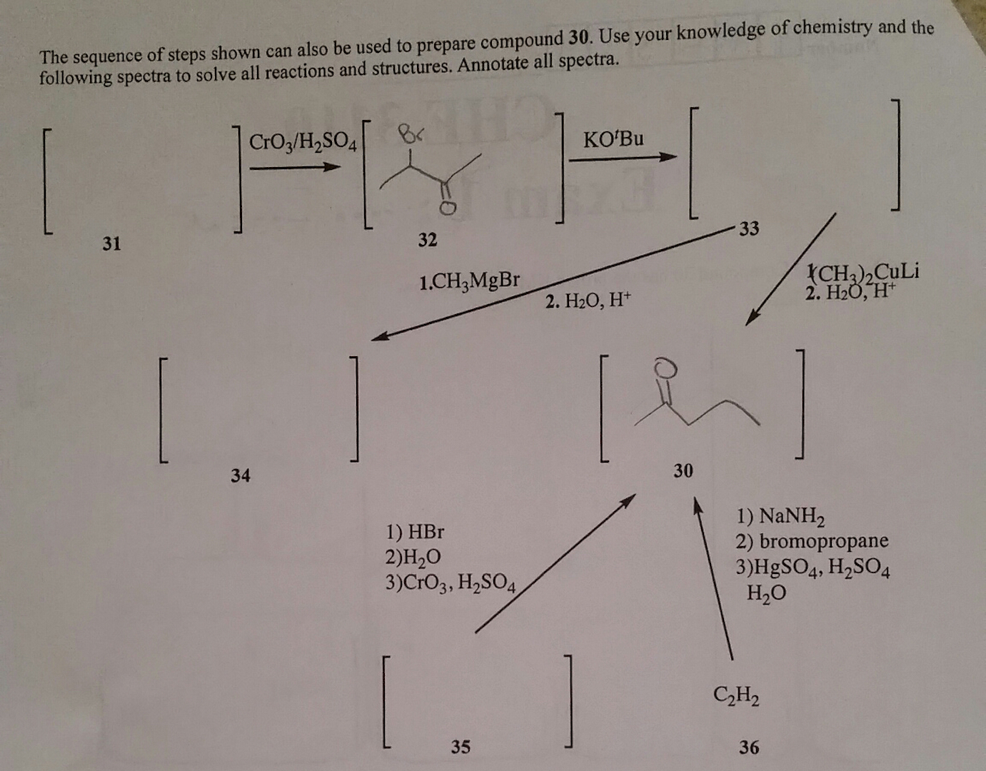 Solved: Organic Chemistry 2: IR, MS, 13C, 1H I THINK I Fig ... on