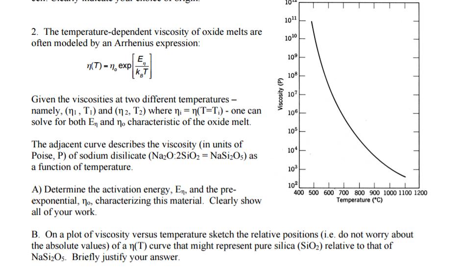 activation energy viscosity-temperature