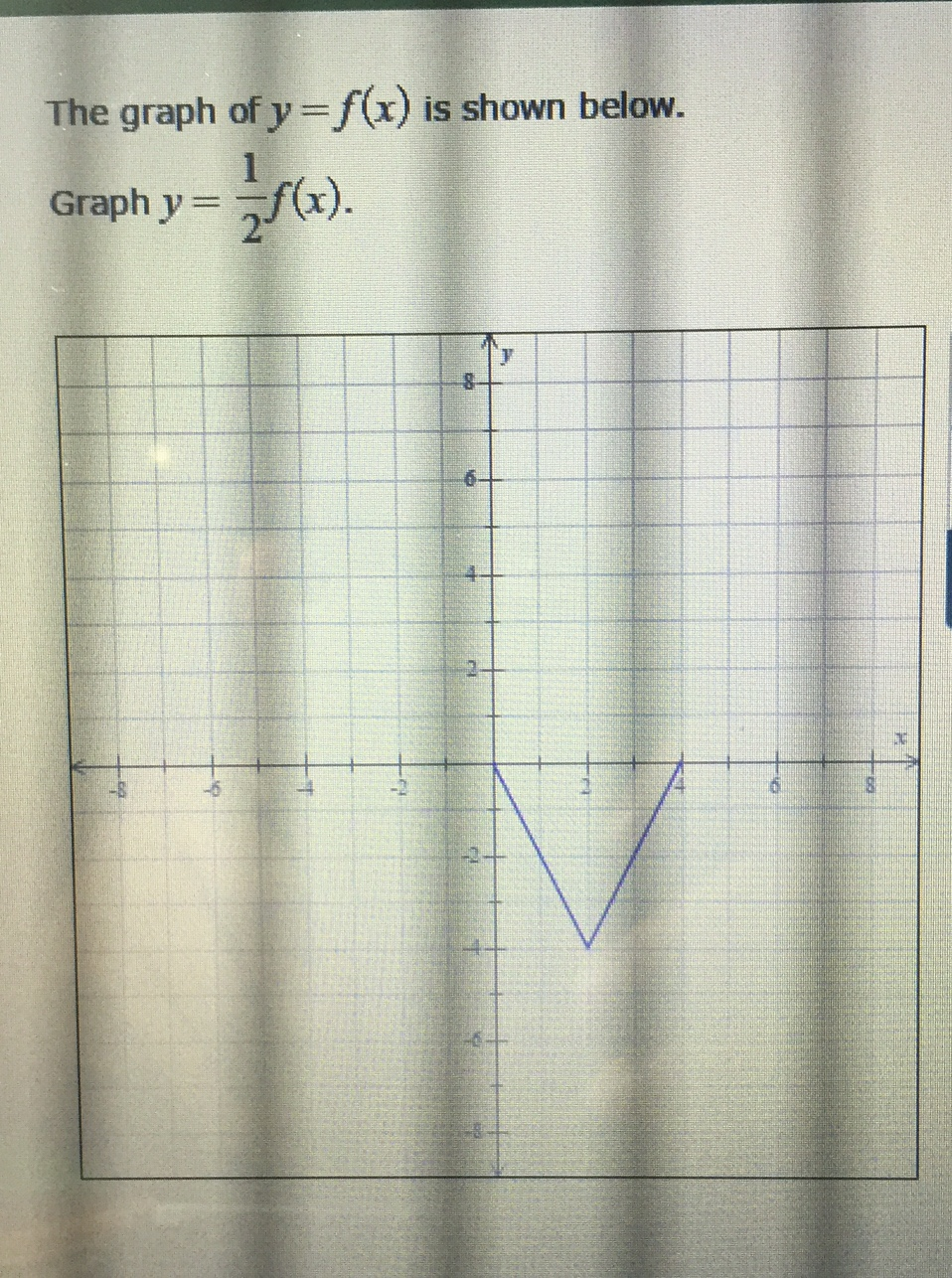 Solved: The Graph Of Y =f(x) Is Shown Below. Graph Y = 1/2...   Chegg.com