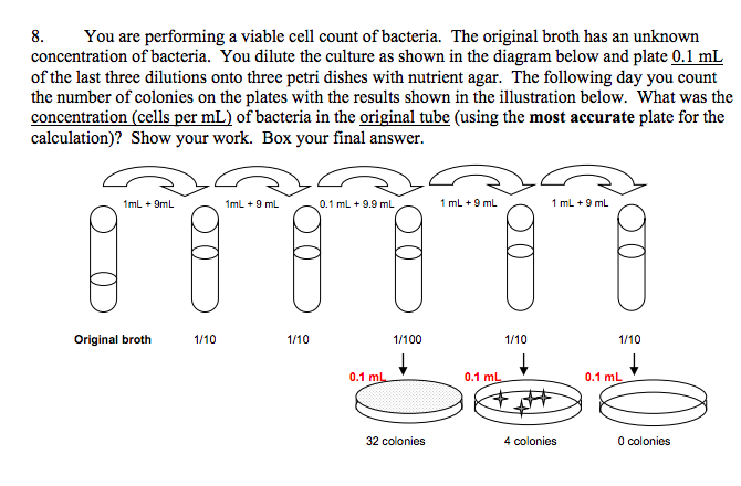 Solved 8 You Are Performing A Viable Cell Count Of Bacte
