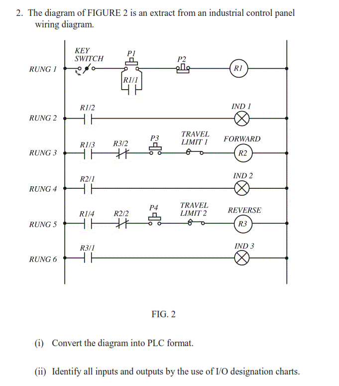 solved the diagram of figure 2 is an extract from an indu rh chegg com industrial motor control wiring diagram industrial control transformer wiring diagram