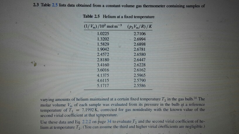 Lists data obtained from a constant-volume gas t