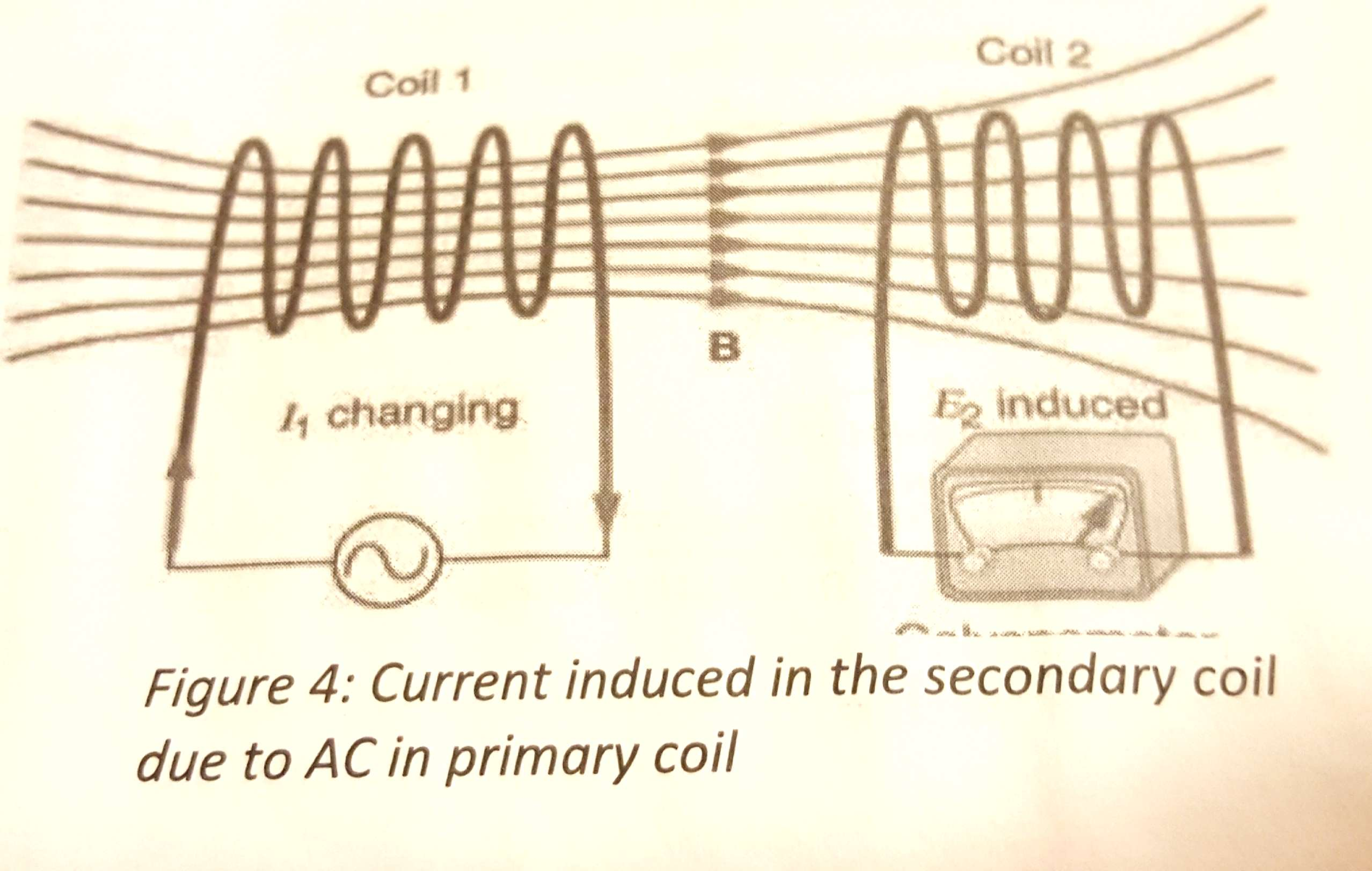 Solved Current Is Flowing Through A Straight Wire Descri Cool Wiring Diagram See More Show Transcribed Image Text Describe How Do You Determine The Direction Of Magnetic Field