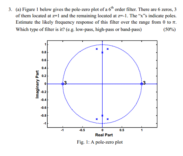 Solved figure 1 below gives the pole zero plot of a 6th o figure 1 below gives the pole zero plot of a 6th o ccuart Image collections