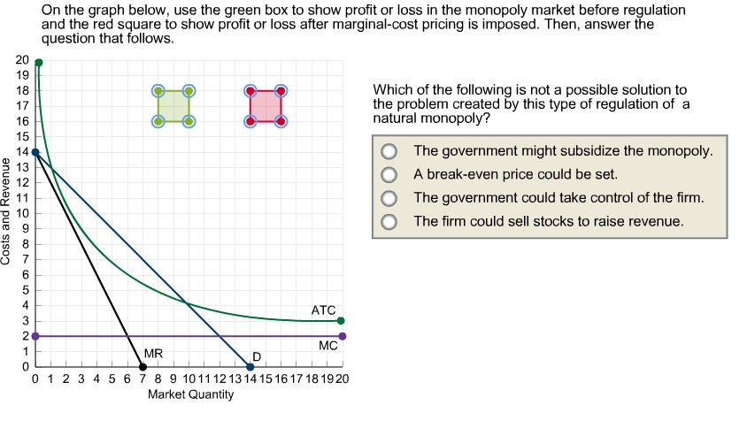 solved on the graph below use the green box to show prof