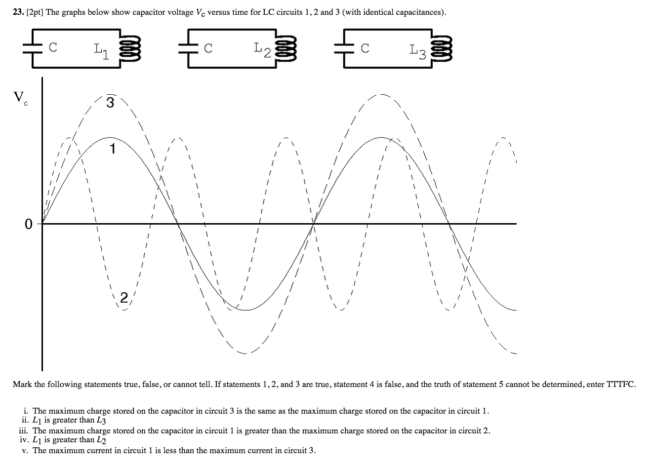 Solved 23 The Graphs Below Show Capacitor Voltage Vc Ver Parallel Rlc Circuits Electrician Period 2 Versus Time For Lc