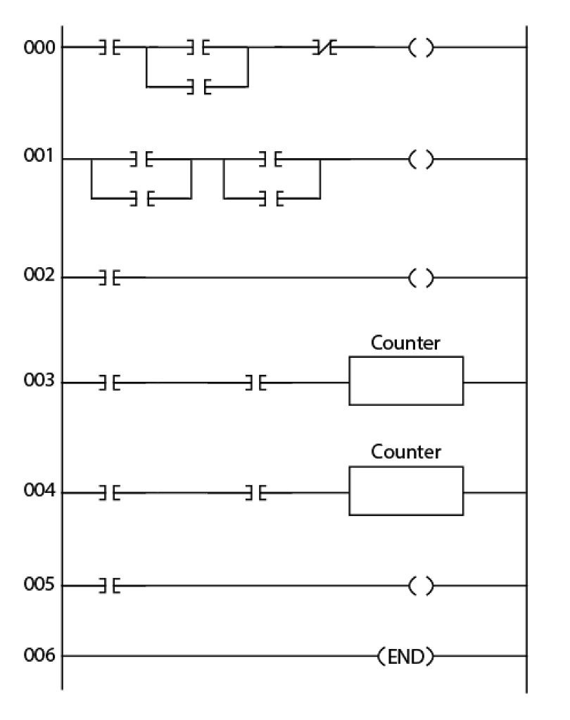 Plc Logic Ladder Diagram Wiring Library 000 E 002 He Counter 004 Je 005 006