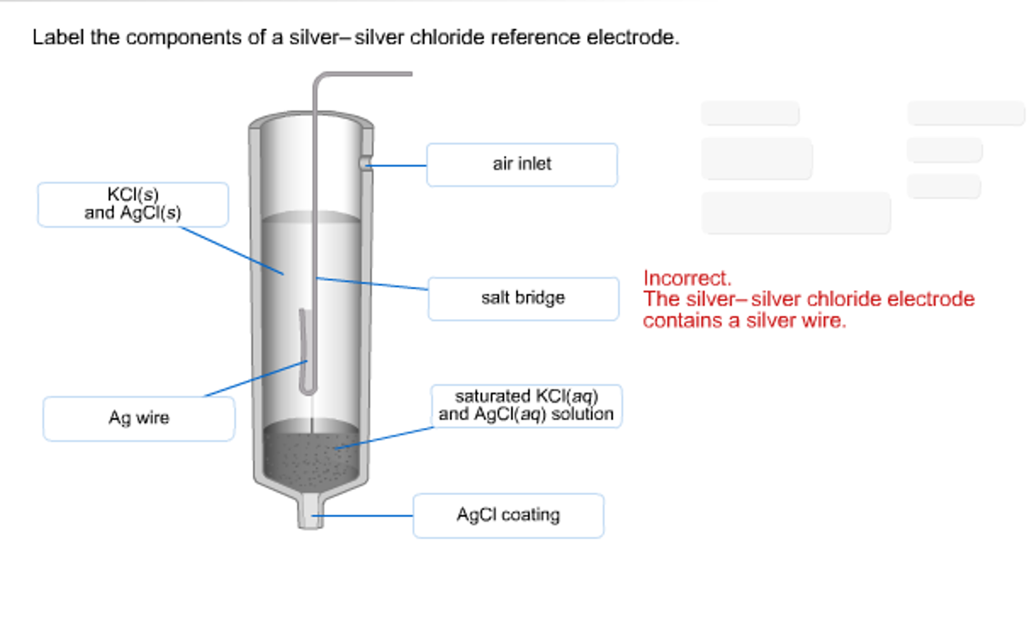 Solved: Label The Components Of A Silver-silver Chloride R ...