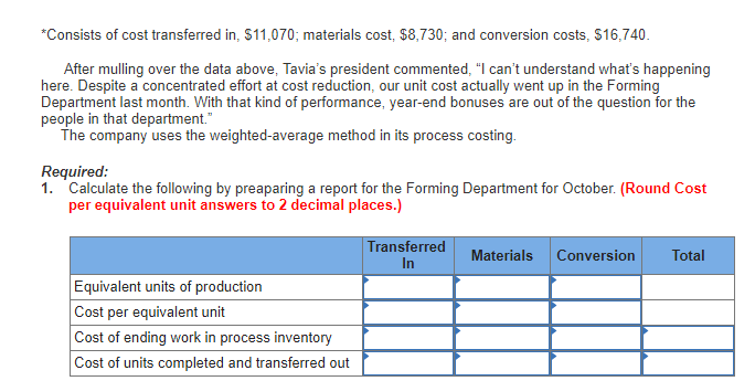 Solved: Tavia Limited Manufactures A Plastic Gasket That I ...