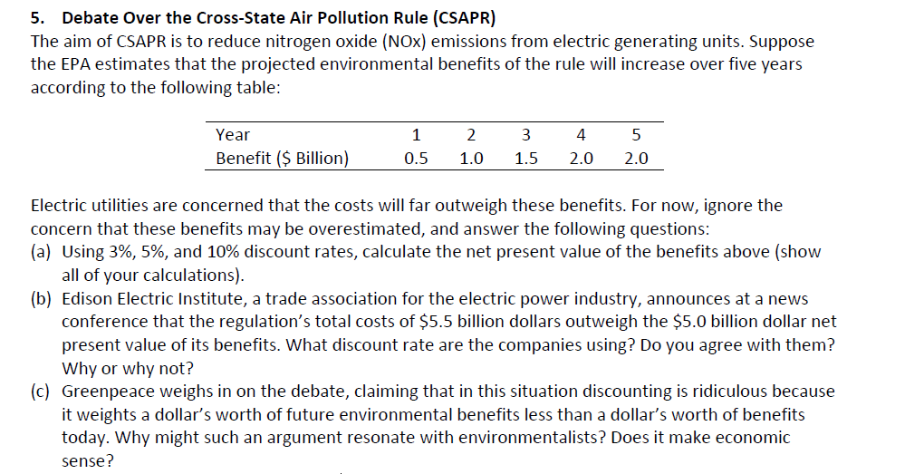 Solved: Debate Over The Cross-State Air Pollution Rule (CS