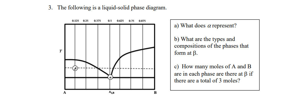 The Above Is A Liquid Solid Phase Diagram A What Chegg