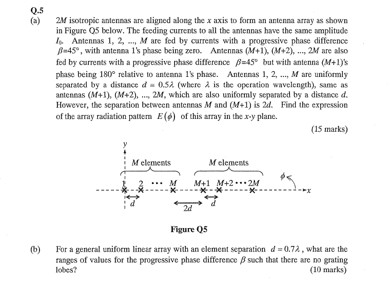 Solved: Q 5 (a) 2M Isotropic Antennas Are Aligned Along Th