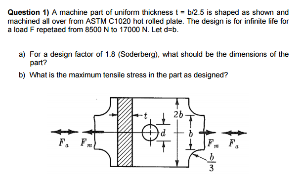 Solved: A Machine Part Of Uniform Thickness T = B/2 5 Is S