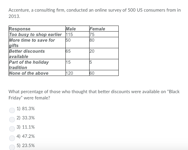 Statistics and probability archive january 25 2018 chegg accenture a consulting firm conducted an online survey of 500 us consumers from in fandeluxe Gallery