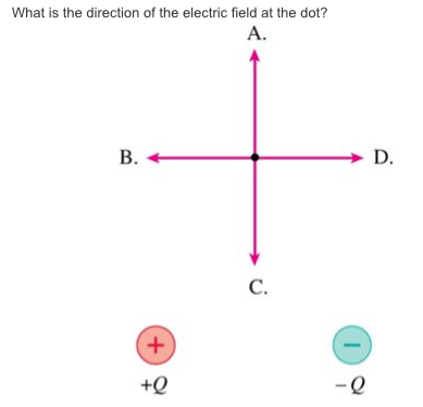 What is the direction of the electric field at the