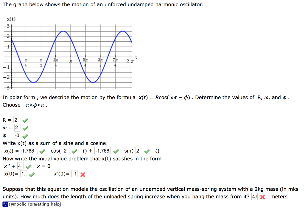 Solved: The Graph Below Shows The Mostion Of An Undamped H