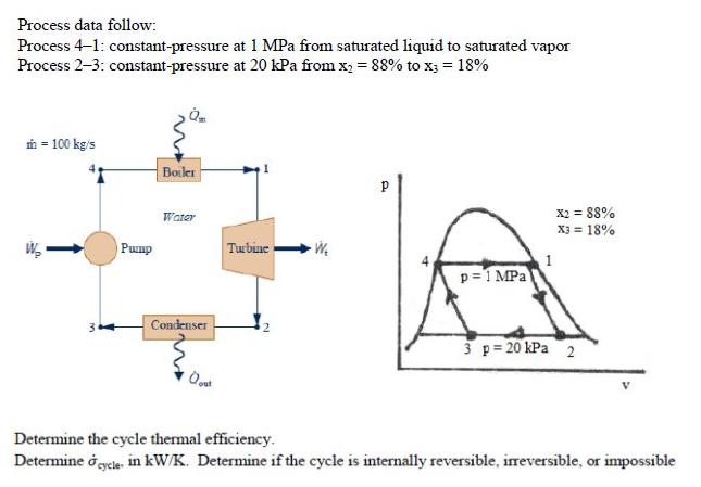 Power Plant Boiler Schematic - Basic Wiring Diagram •