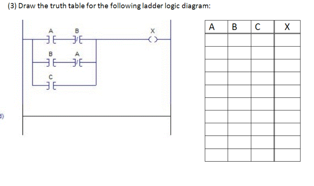 solved: (3) draw the truth table for the following ladder ... help with a jmor wiring diagram for jubilee help draw a ladder diagram