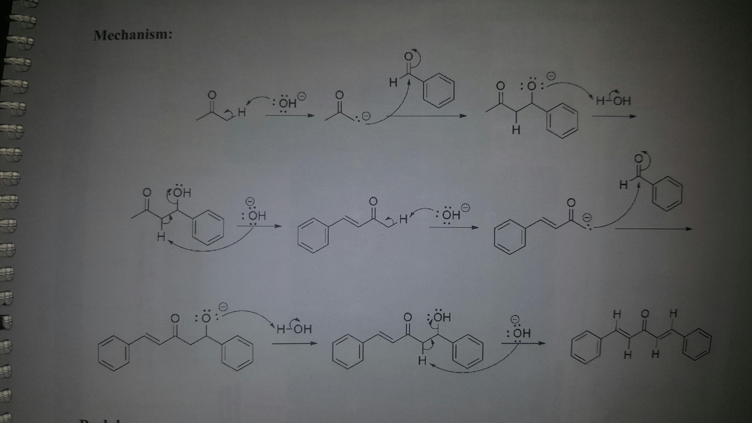 aldol condensation synthesis dibenzalacetone