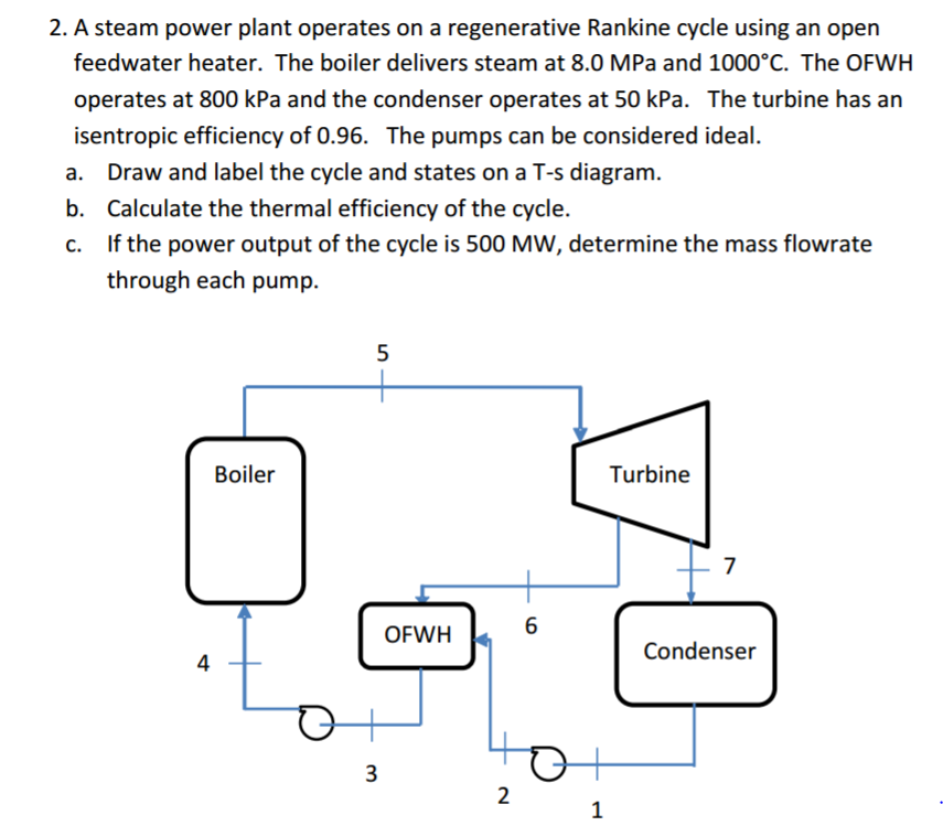 Solved  A Steam Power Plant Operates On A Regenerative Ran