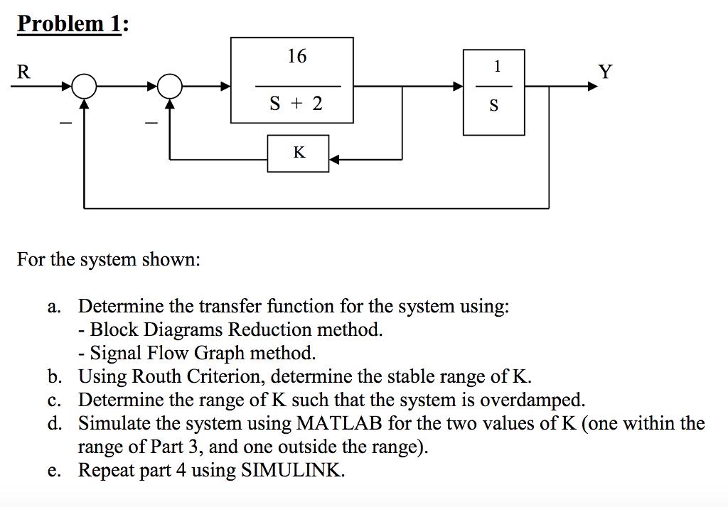 Block Diagram Reduction Using Matlab Diy Enthusiasts Wiring Diagrams