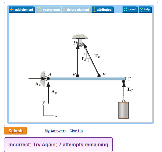 Solved: Draw The Free-body Diagram For The Truss. A Is A P ...