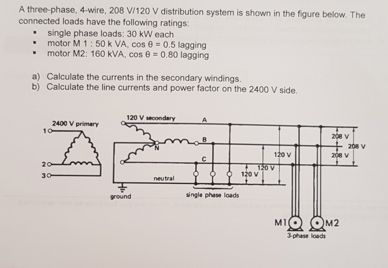 Solved  A Three 120 V Distribution Sy