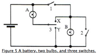 (single pull, double throw) switch  figure 5 a battery,two bulbs, and  three switches