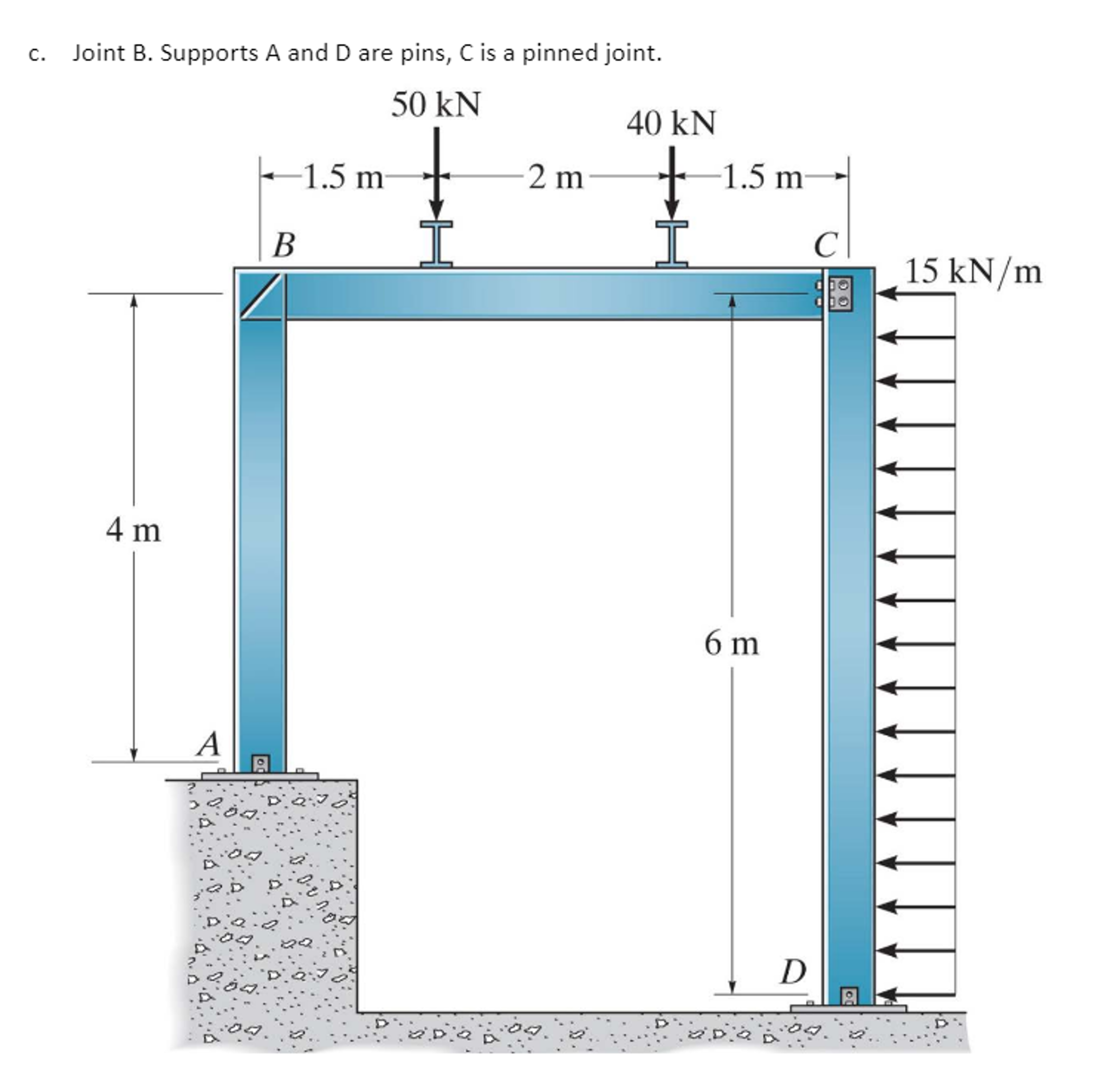 Solved: Draw The Shear And Moment Diagrams Of The Frames S ...