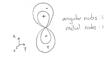 Solved Draw The Following Orbitals For A 4pz B6s C 5dx