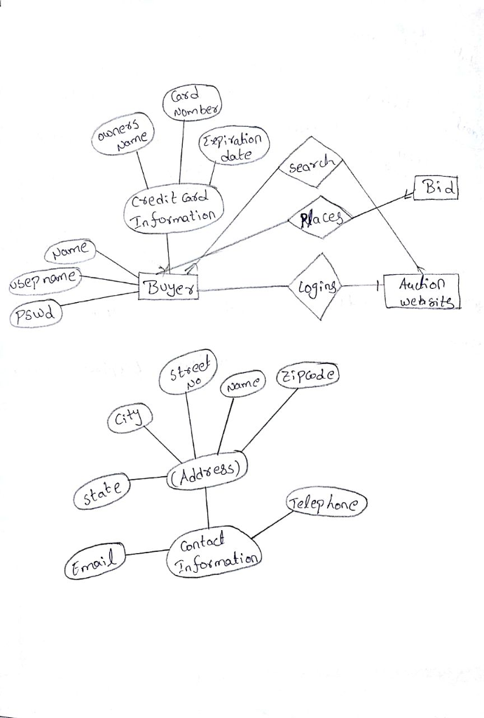 Database Er Diagram Example