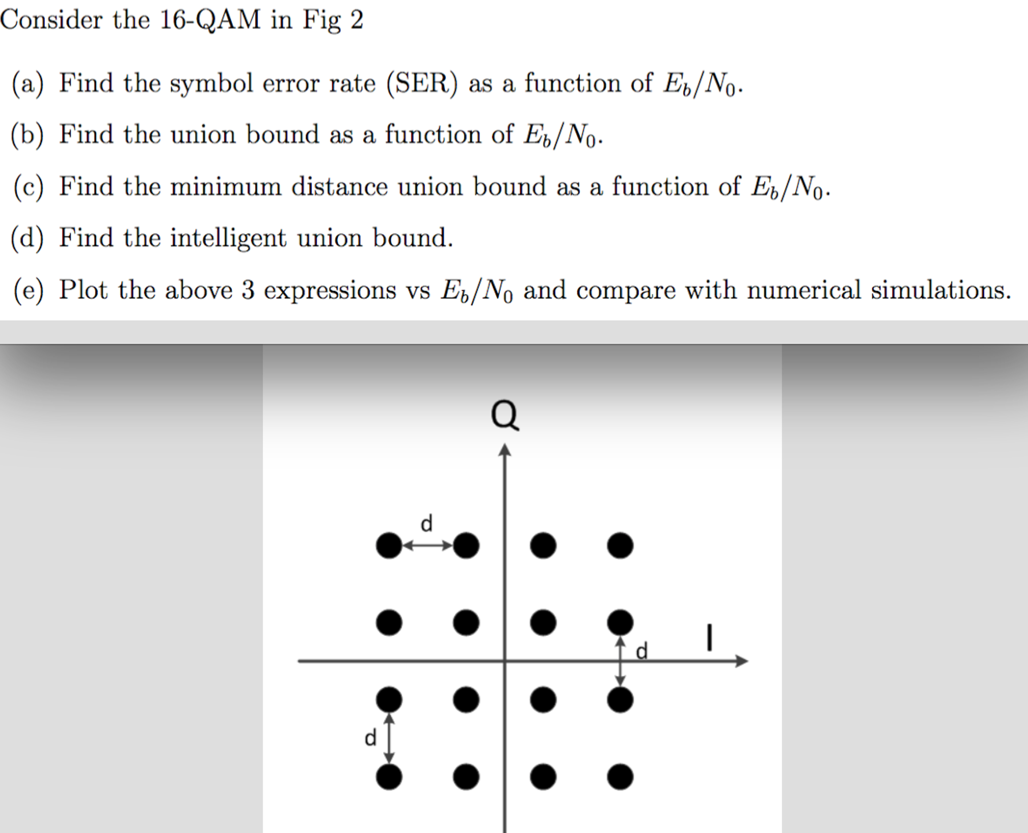 Consider the 16 qam in fig 2 find the symbol error chegg consider the 16 qam in fig 2 find the symbol erro buycottarizona Image collections