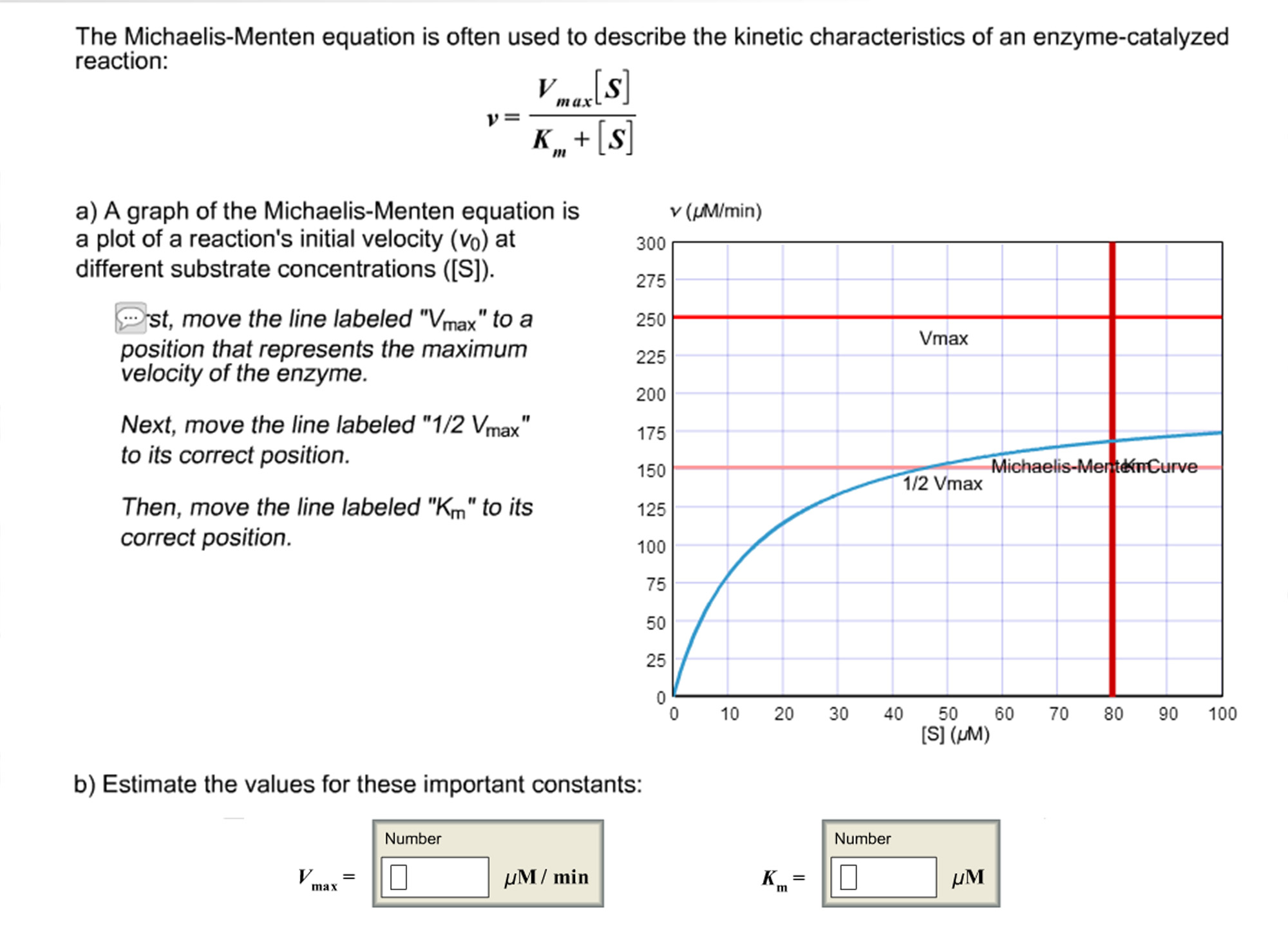 Solved The Michaelis Menten Equation Is Often Used To Des