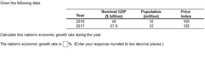 Given The Following Data Nominal Gdp Population Year Billion Million