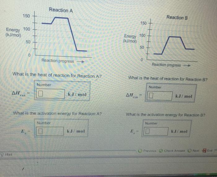 activation energy summary