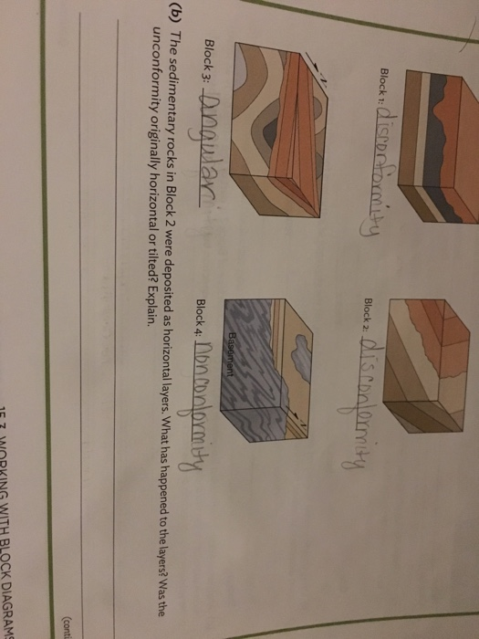 media%2F181%2F181af4b6 6a1c 4188 8b38 a9756203a4b9%2Fimage the sedimentary rocks in block 2 were deposited as chegg com