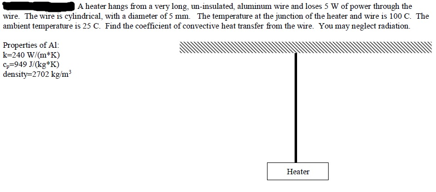 Solved: A Heater Hangs From A Very Long, Un-insulated, Alu ...