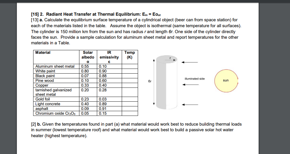 Solved: [15] 2  Radiant Heat Transfer At Thermal Equilibri
