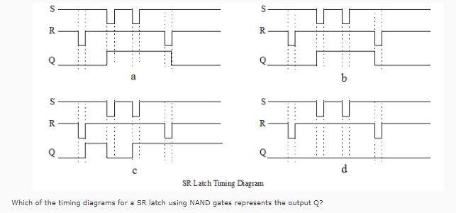 Solved    E Sr  Latch Timing Diagram Which Of The Timing D